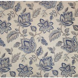 Karma Azure Fabric
